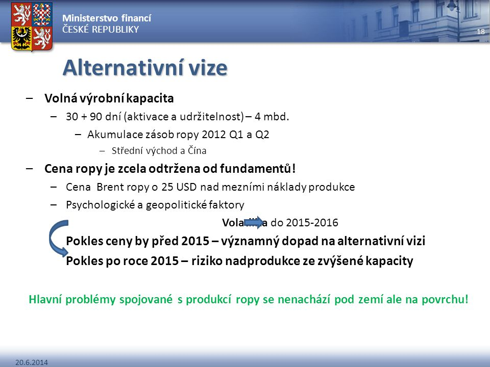Alternativní vize Volná výrobní kapacita