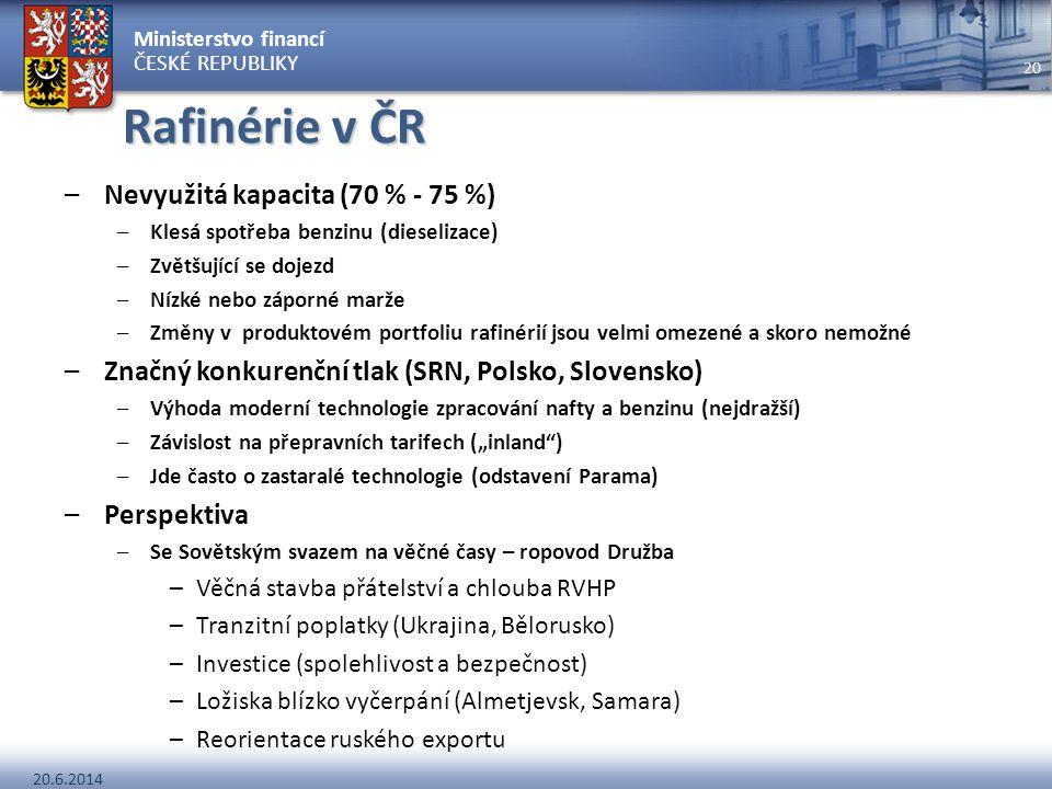 Rafinérie v ČR Nevyužitá kapacita (70 % - 75 %)