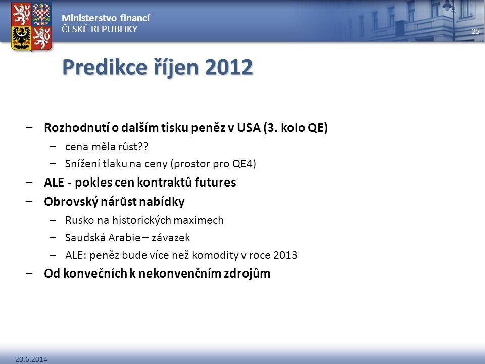 Predikce říjen 2012 Rozhodnutí o dalším tisku peněz v USA (3. kolo QE)