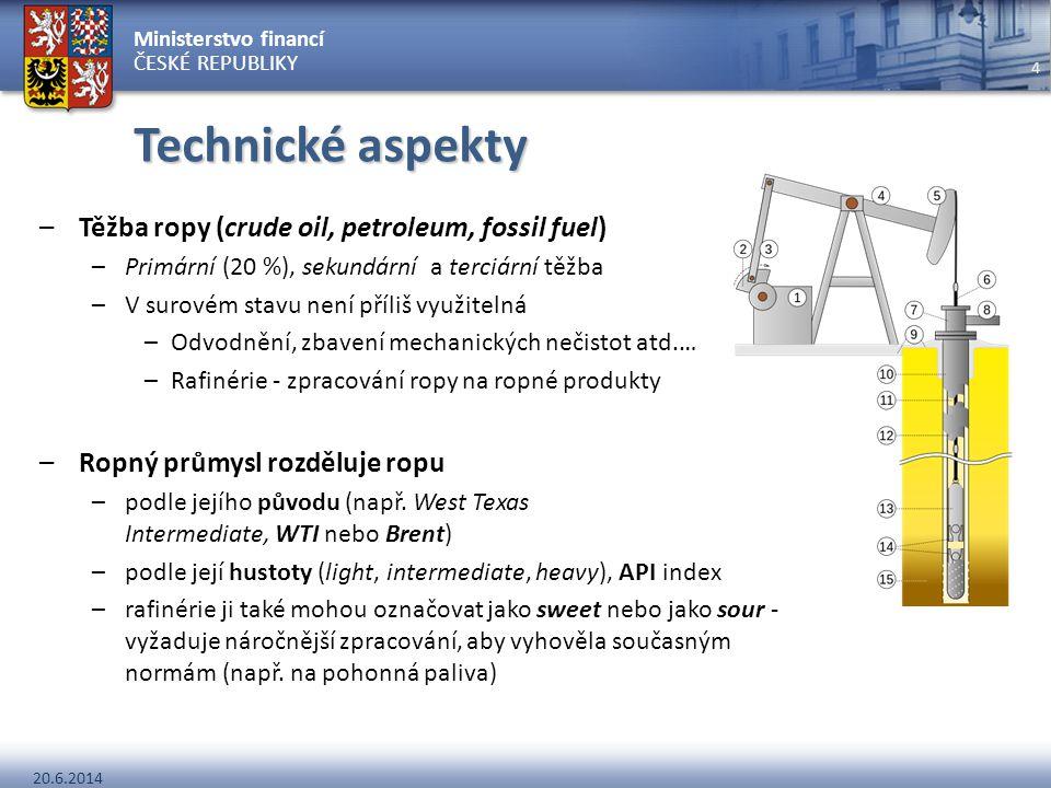 Technické aspekty Těžba ropy (crude oil, petroleum, fossil fuel)