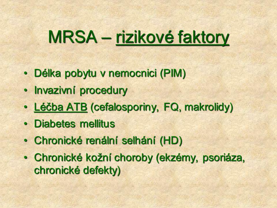 MRSA – rizikové faktory