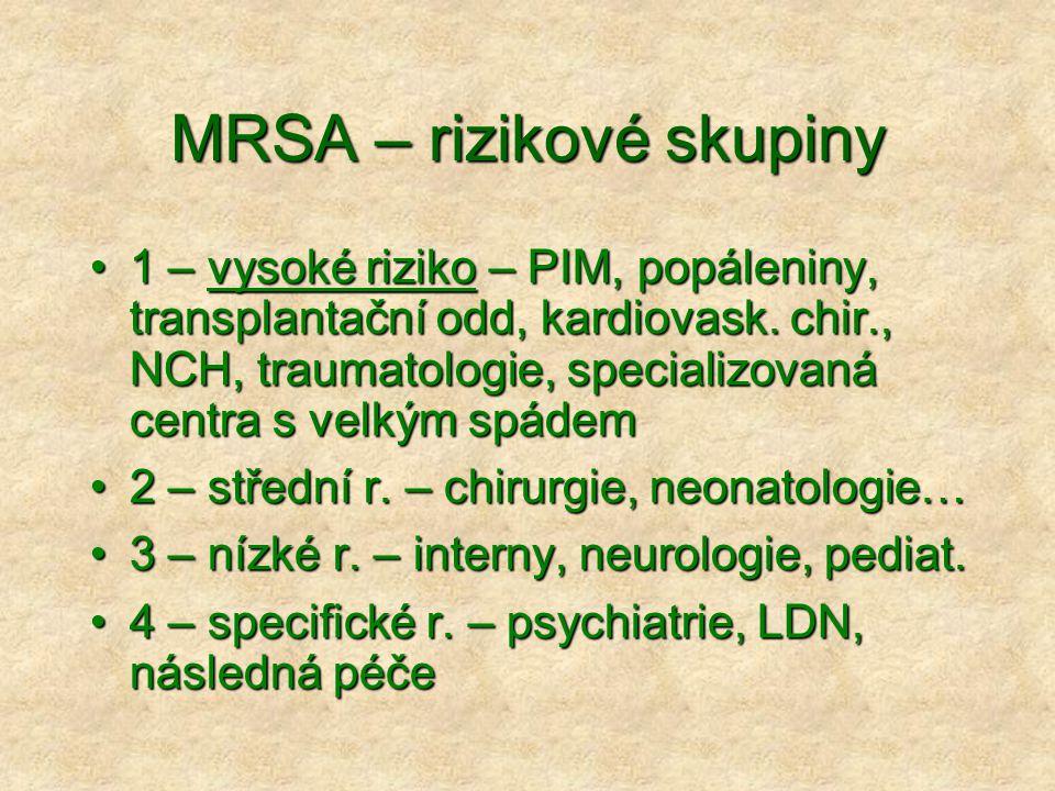 MRSA – rizikové skupiny