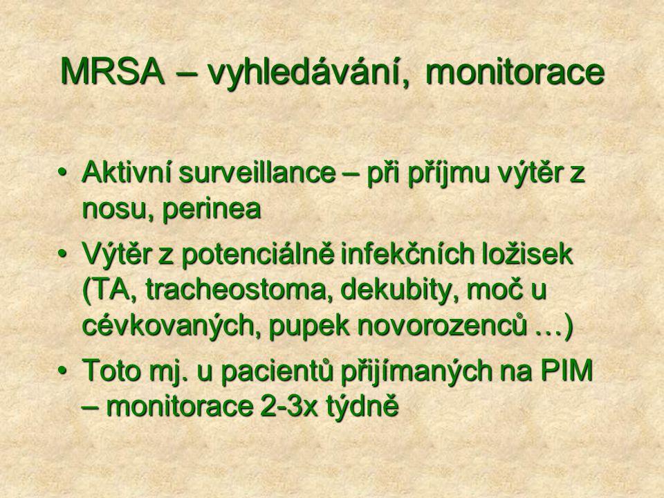MRSA – vyhledávání, monitorace