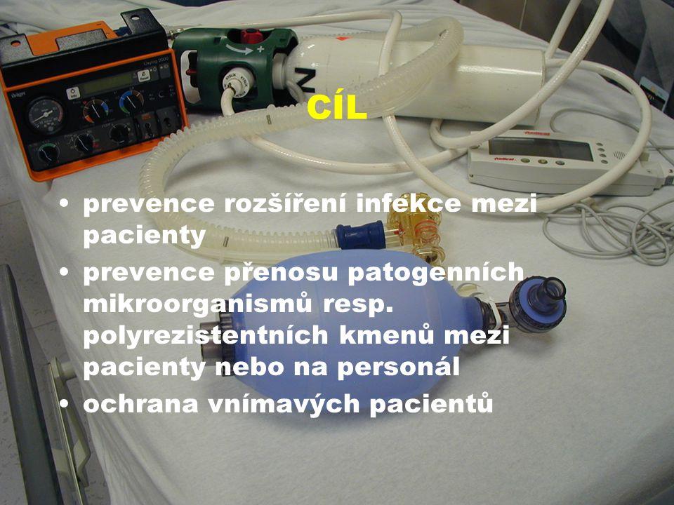CÍL prevence rozšíření infekce mezi pacienty