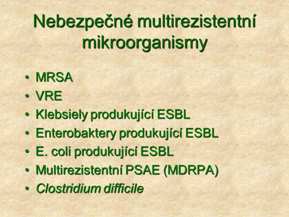 Nebezpečné multirezistentní mikroorganismy