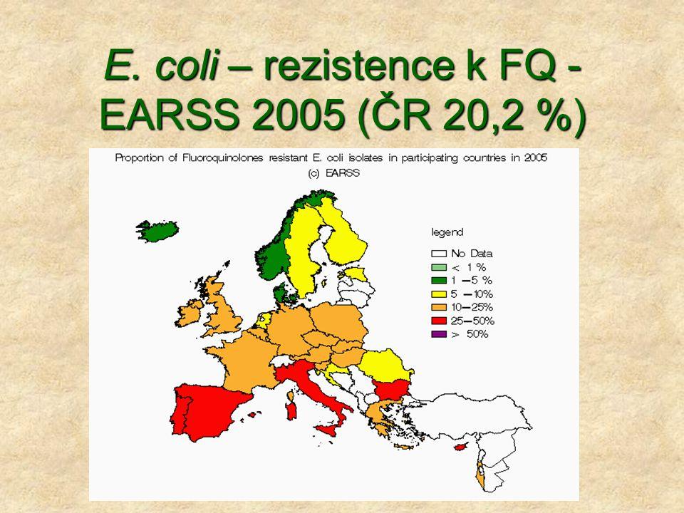 E. coli – rezistence k FQ - EARSS 2005 (ČR 20,2 %)