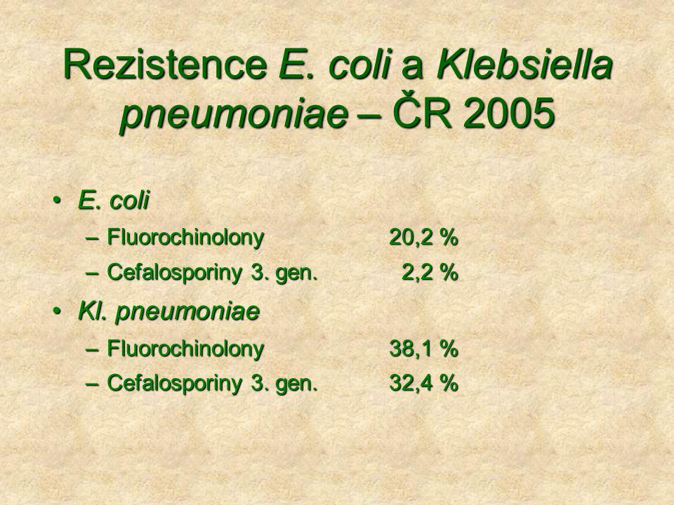 Rezistence E. coli a Klebsiella pneumoniae – ČR 2005