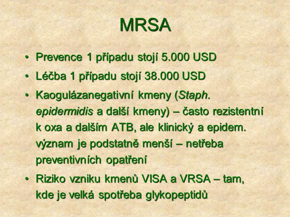 MRSA Prevence 1 případu stojí 5.000 USD