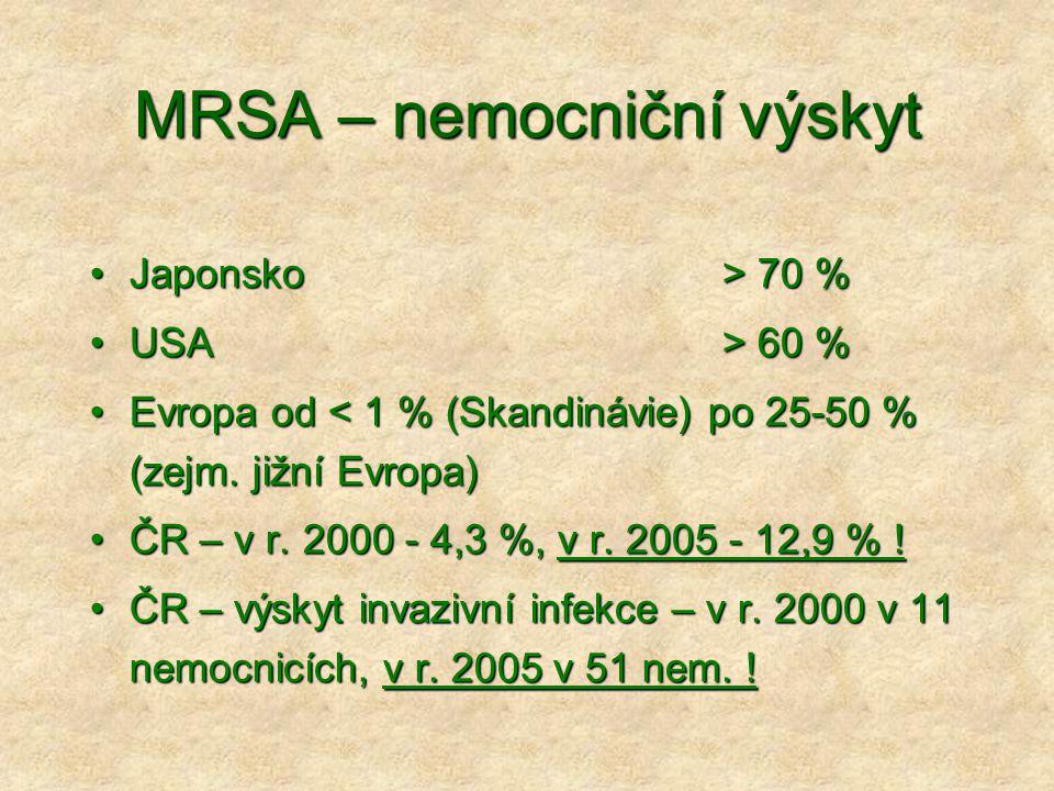 MRSA – nemocniční výskyt