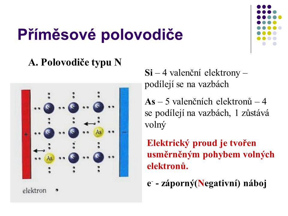 Příměsové polovodiče A. Polovodiče typu N