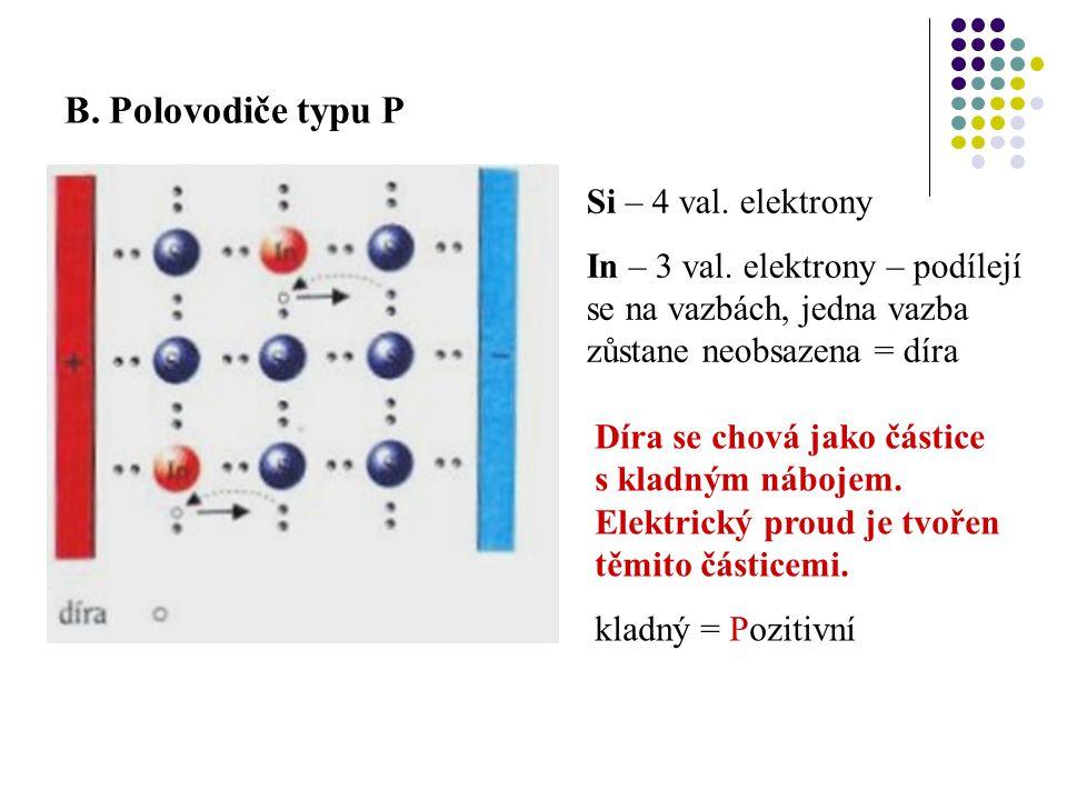 B. Polovodiče typu P Si – 4 val. elektrony