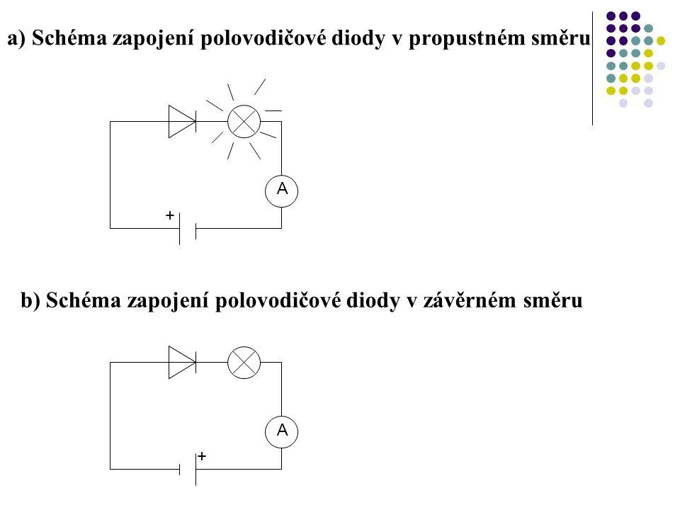 a) Schéma zapojení polovodičové diody v propustném směru