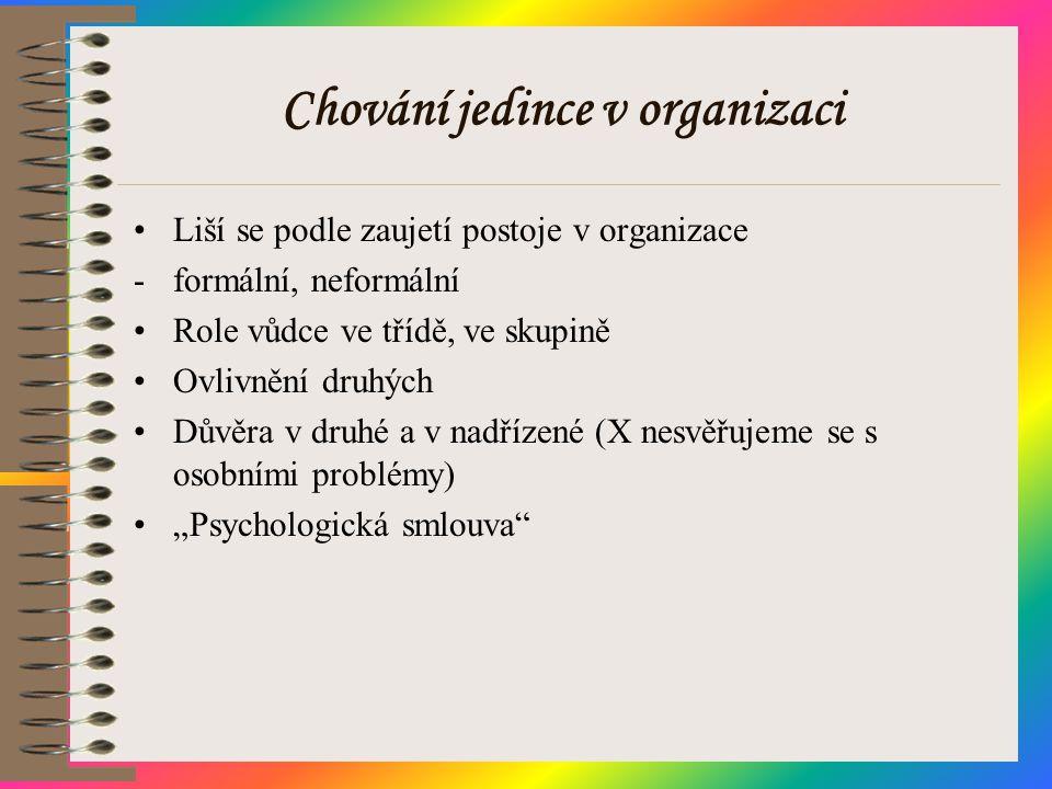 Chování jedince v organizaci