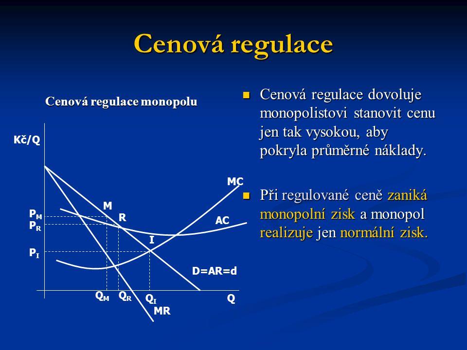 Cenová regulace monopolu