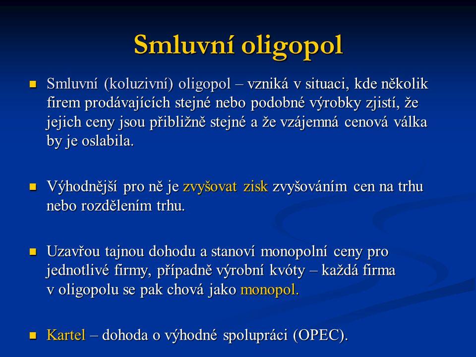 Smluvní oligopol