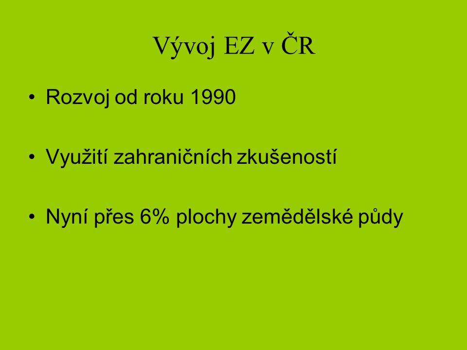 Vývoj EZ v ČR Rozvoj od roku 1990 Využití zahraničních zkušeností