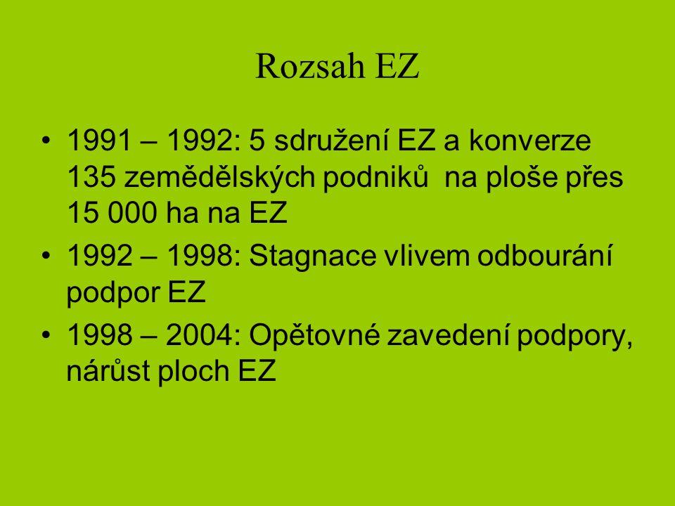 Rozsah EZ 1991 – 1992: 5 sdružení EZ a konverze 135 zemědělských podniků na ploše přes 15 000 ha na EZ.