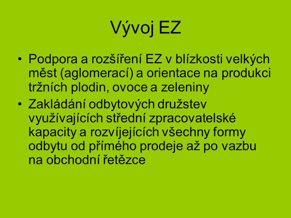 Vývoj EZ Podpora a rozšíření EZ v blízkosti velkých měst (aglomerací) a orientace na produkci tržních plodin, ovoce a zeleniny.