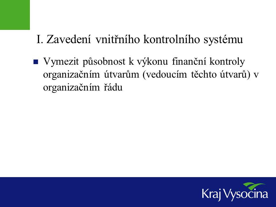 I. Zavedení vnitřního kontrolního systému