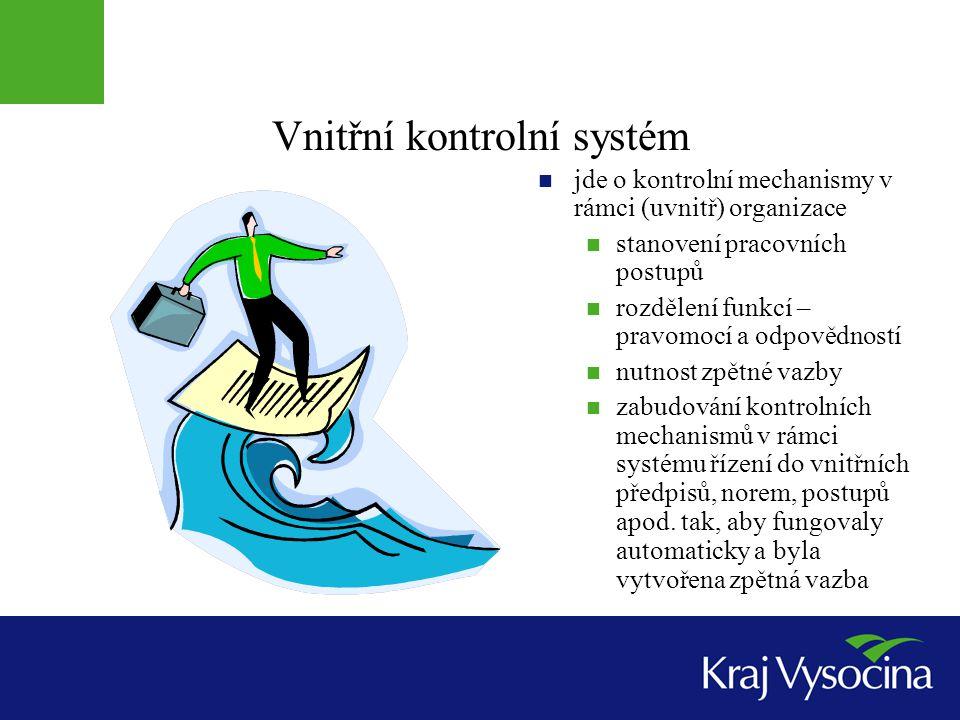 Vnitřní kontrolní systém