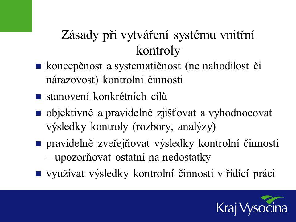 Zásady při vytváření systému vnitřní kontroly