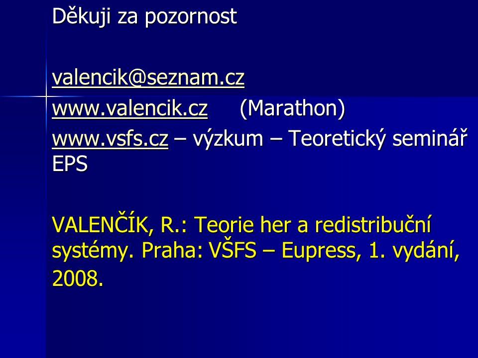 Děkuji za pozornost valencik@seznam.cz. www.valencik.cz (Marathon) www.vsfs.cz – výzkum – Teoretický seminář EPS.