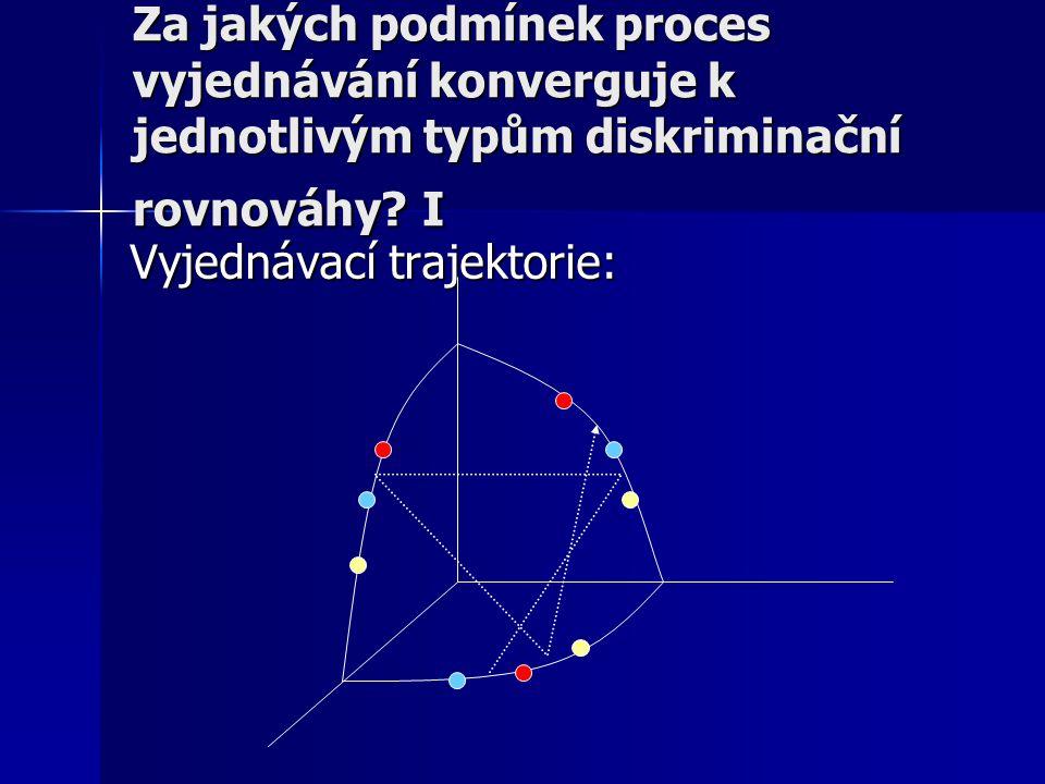 Za jakých podmínek proces vyjednávání konverguje k jednotlivým typům diskriminační rovnováhy I