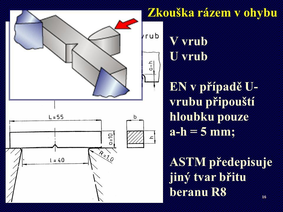 Zkouška rázem v ohybu V vrub U vrub EN v případě U-vrubu připouští hloubku pouze a-h = 5 mm; ASTM předepisuje jiný tvar břitu beranu R8.