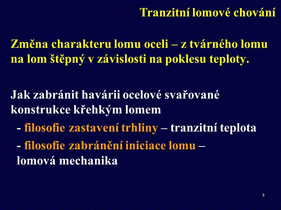 Tranzitní lomové chování
