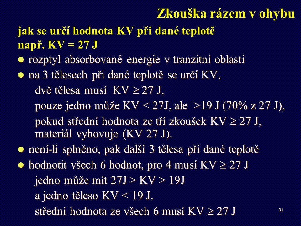 Zkouška rázem v ohybu jak se určí hodnota KV při dané teplotě např. KV = 27 J. rozptyl absorbované energie v tranzitní oblasti.