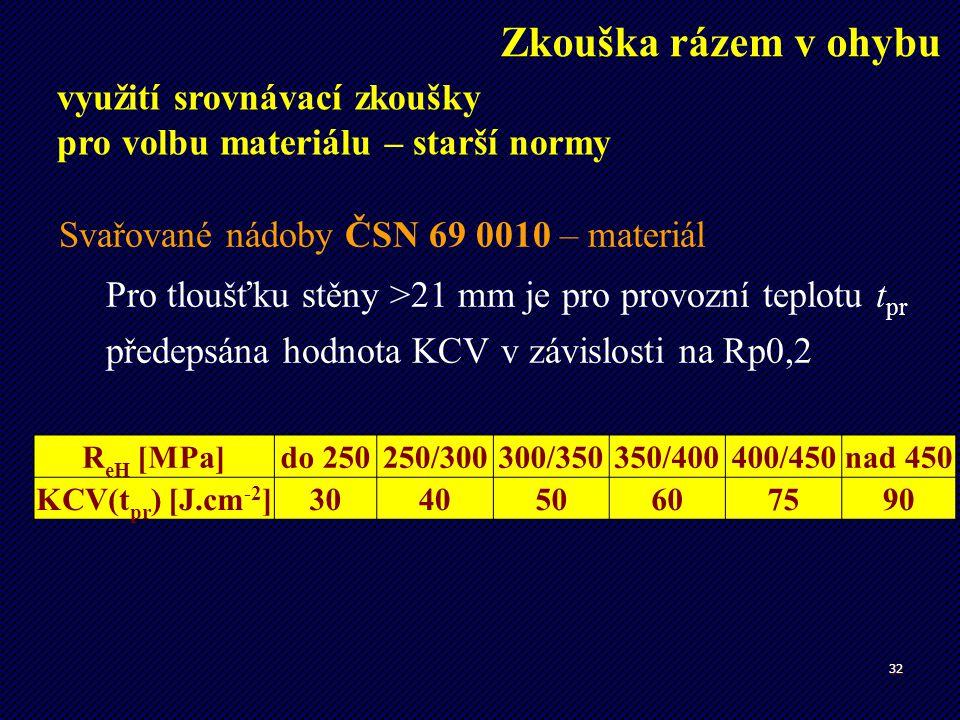 Zkouška rázem v ohybu využití srovnávací zkoušky pro volbu materiálu – starší normy. Svařované nádoby ČSN 69 0010 – materiál.