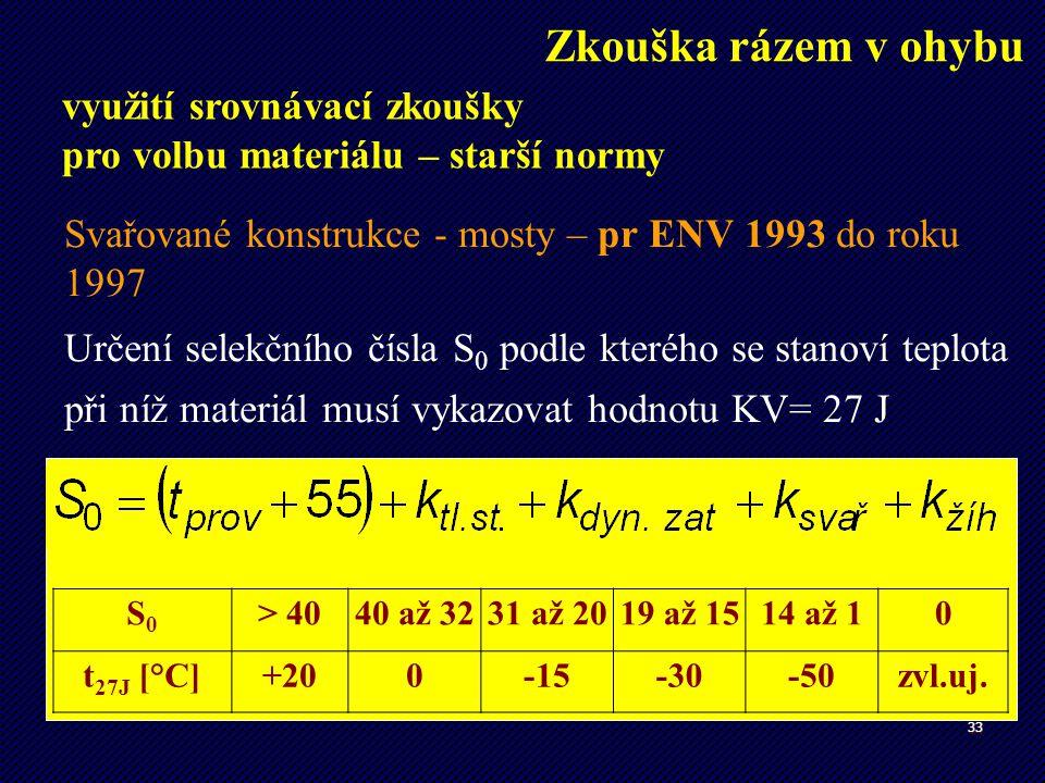 Zkouška rázem v ohybu využití srovnávací zkoušky pro volbu materiálu – starší normy. Svařované konstrukce - mosty – pr ENV 1993 do roku 1997.