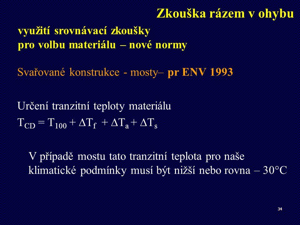 Zkouška rázem v ohybu využití srovnávací zkoušky pro volbu materiálu – nové normy. Svařované konstrukce - mosty– pr ENV 1993.