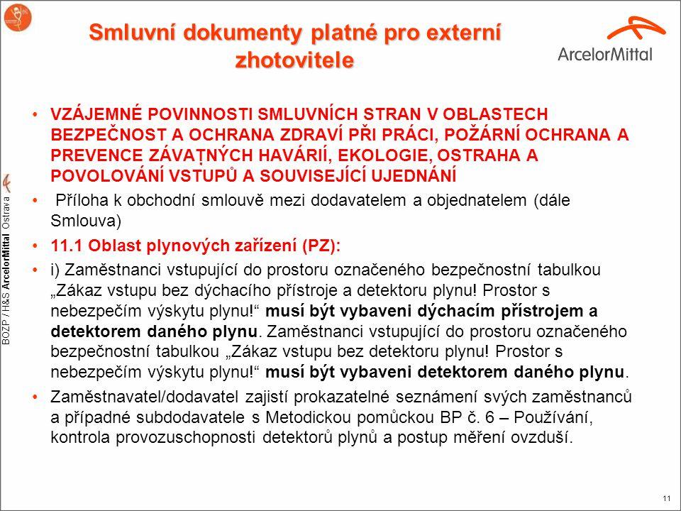 Smluvní dokumenty platné pro externí zhotovitele