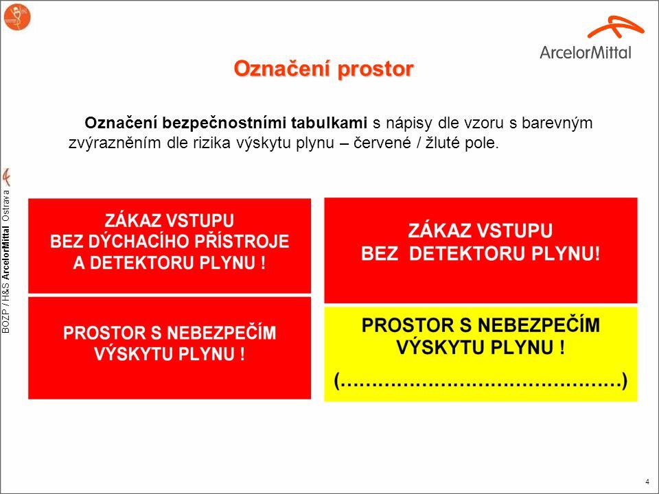 Označení prostor Označení bezpečnostními tabulkami s nápisy dle vzoru s barevným zvýrazněním dle rizika výskytu plynu – červené / žluté pole.