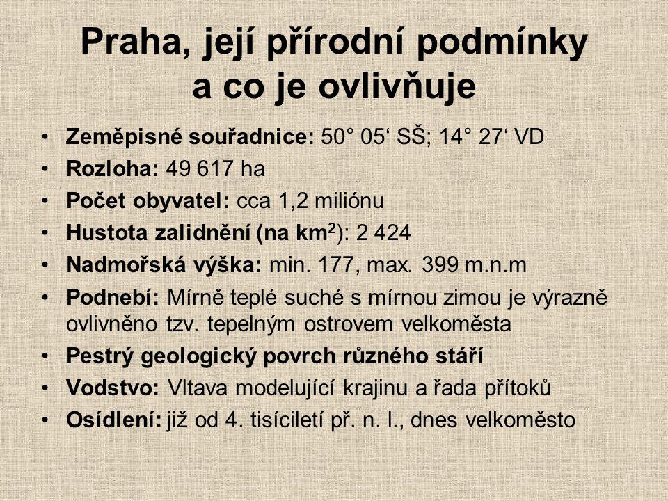 Praha, její přírodní podmínky a co je ovlivňuje