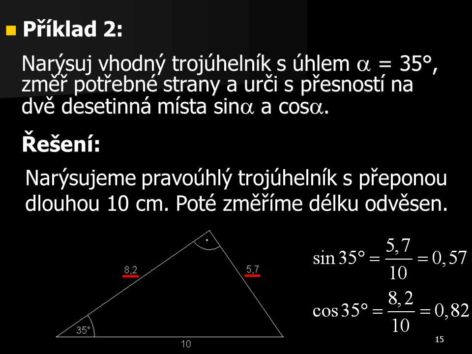 Příklad 2: Narýsuj vhodný trojúhelník s úhlem  = 35°, změř potřebné strany a urči s přesností na dvě desetinná místa sin a cos.