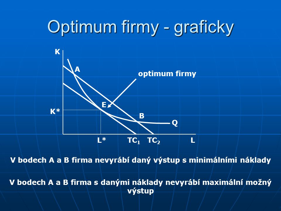 Optimum firmy - graficky