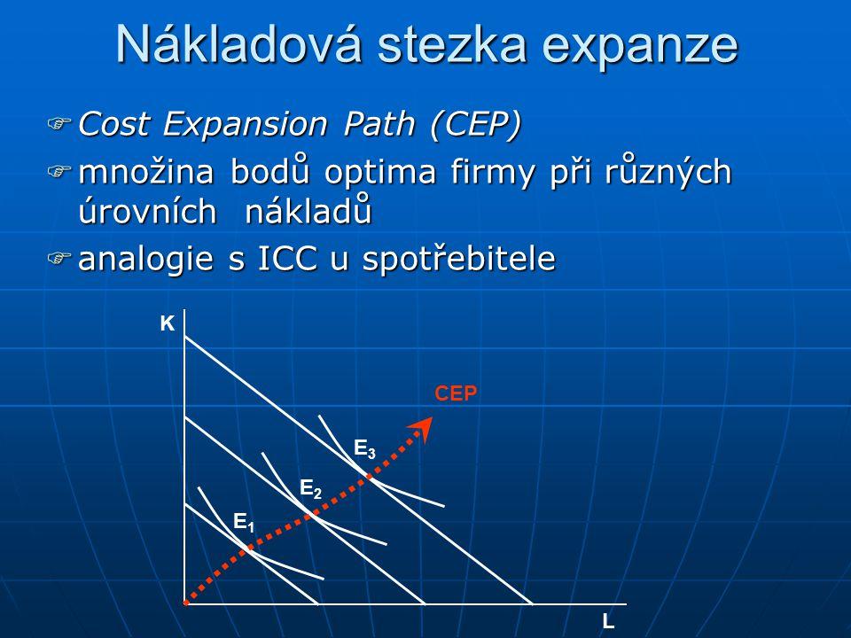 Nákladová stezka expanze