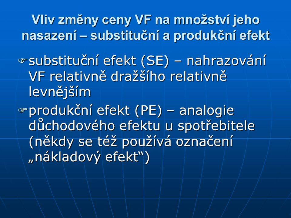 Vliv změny ceny VF na množství jeho nasazení – substituční a produkční efekt