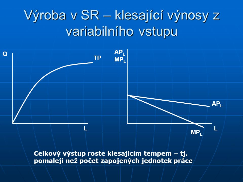 Výroba v SR – klesající výnosy z variabilního vstupu