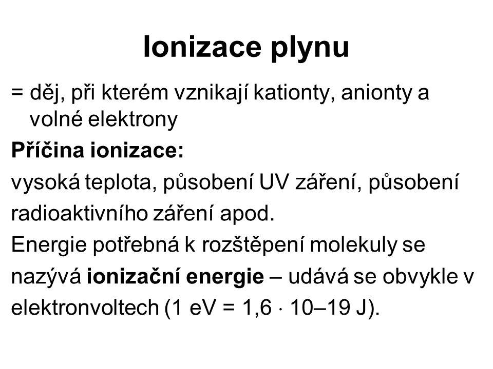 Ionizace plynu = děj, při kterém vznikají kationty, anionty a volné elektrony. Příčina ionizace: vysoká teplota, působení UV záření, působení.
