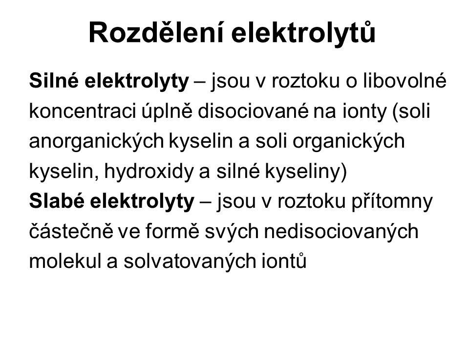 Rozdělení elektrolytů