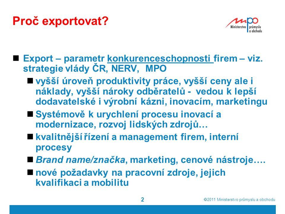 Proč exportovat Export – parametr konkurenceschopnosti firem – viz. strategie vlády ČR, NERV, MPO.