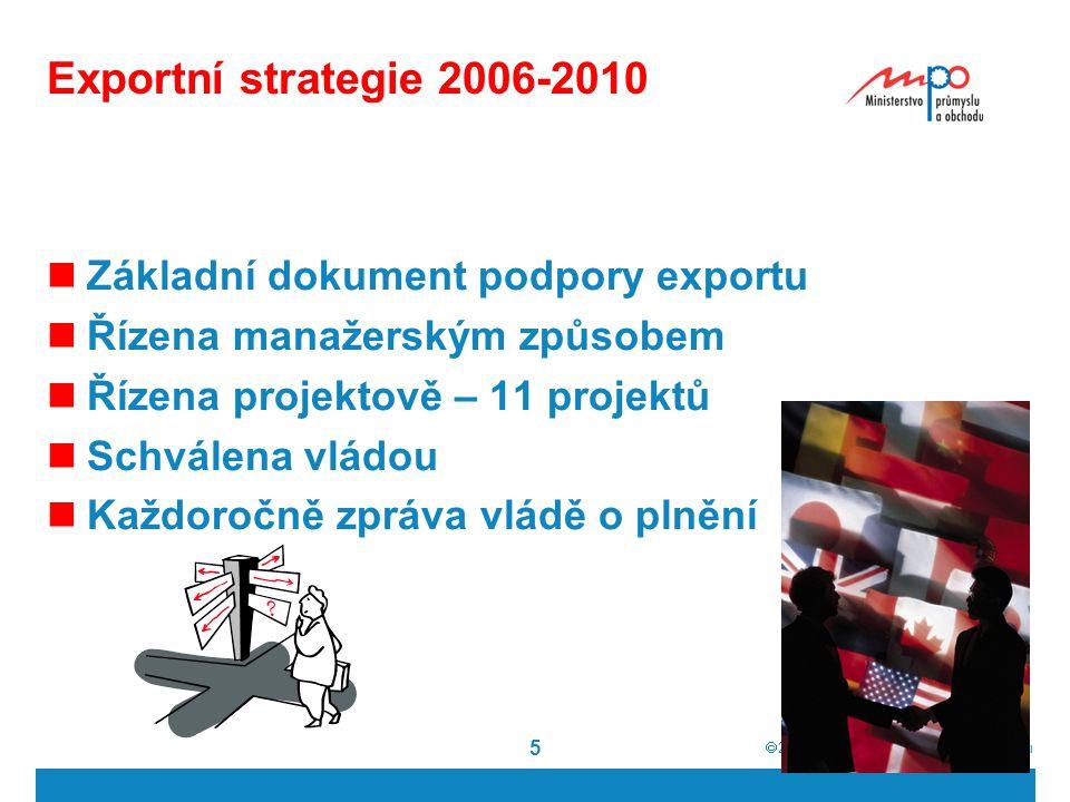 Exportní strategie 2006-2010 Základní dokument podpory exportu