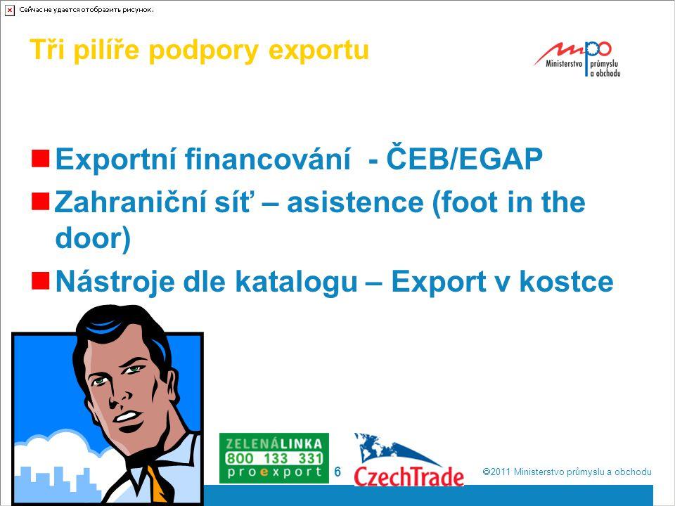 Tři pilíře podpory exportu