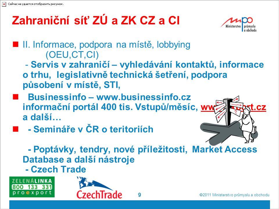 Zahraniční síť ZÚ a ZK CZ a CI
