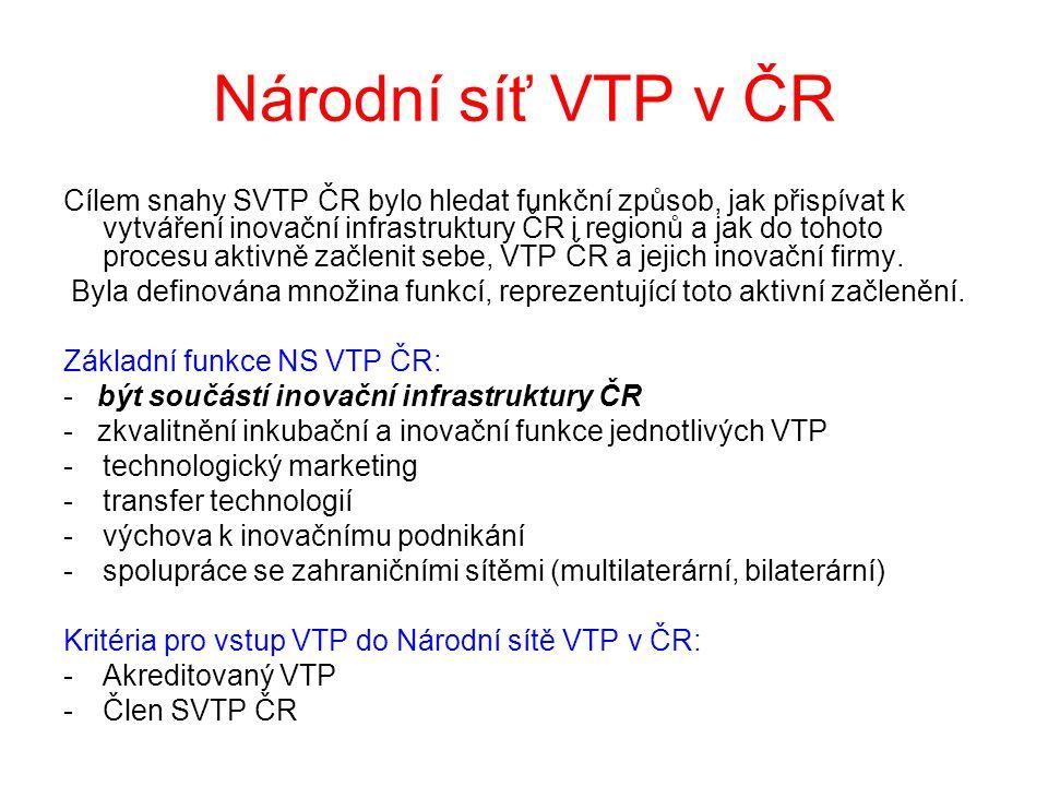 Národní síť VTP v ČR