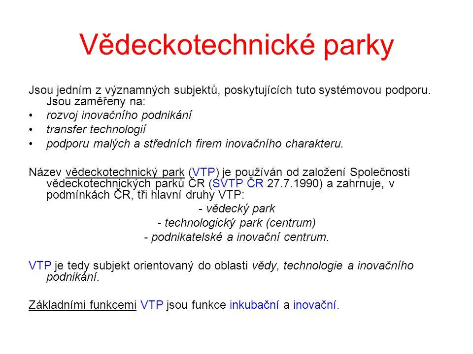 Vědeckotechnické parky
