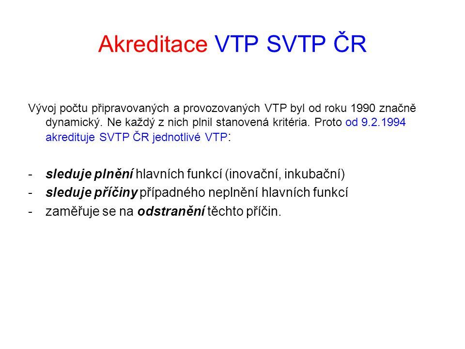 Akreditace VTP SVTP ČR